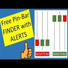 PinbarDetector