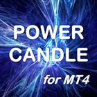 Power Candle Indicator