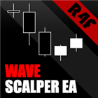 Wave Scalper EA MT4