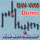 Wise Men Indicator demo