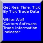 WWCS Trade Information Indicator