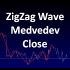 ZigZag Wave Medvedev Close