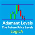 Adamant Levels Logic A