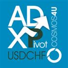 ADXPivot UsdChf MT4