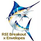 Blue Marlin RSI Breakout x Envelopes