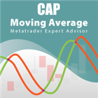 CAP Moving Average EA