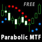 Double Parabolic MTF free