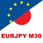 Euppy trading M30