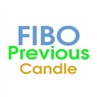 Fibo Candle Previous