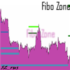Fibo Zone
