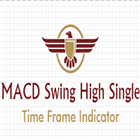 MACD Swing High Single Time Frame Indicator