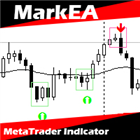 MarkEA Candlestick Patterns Free