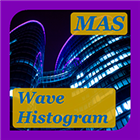 MASi Wave Histogram