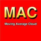 Moving Average Cloud