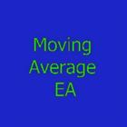 Moving Average protec