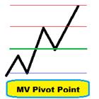 MV Dialy Pivot