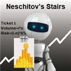 Neschitovs Stairs