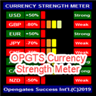 OPGTS Currency Strength Meter