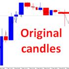 Original Candles