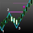 Pattern 1 2 3