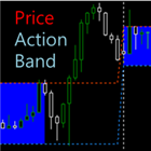 Price Action Band