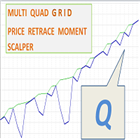 Quadro Multi Grid Scalper