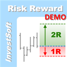 Risk Reward Ratio Indicator Demo