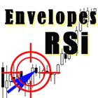 RSI vs Envelopes