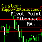 Support and Resistance Custom For Free