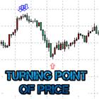 Turning point of price
