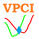 Volume Price Confirmation Indicator VPCI