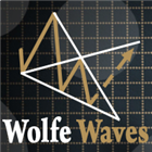Wolfe Waves Builder