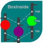 BoxInside MT4