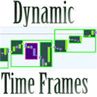 Dynamic Time Frames