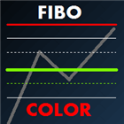 Fibo Color Levels