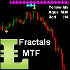 Fractals Support Resistance MT4