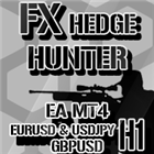 FX Hedge Hunter eurusd usdjpy gbpusd h1