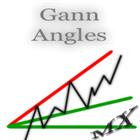 GannAngles MT4
