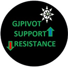 GJPivot support and resistance