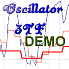 Oscillator 3TF Demo