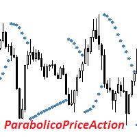 ParabolicoPriceAction