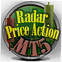 RadarPriceActionMT5