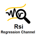 Rsi Regression Channel