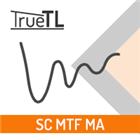 SC MTF Ma for MT4 with alert