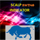 Scalp and Swing Signals
