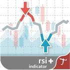 Tipu RSI