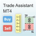 Trade Assistant MT4