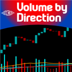Volume by Direction