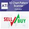 X3 Chart Pattern Scanner MT5
