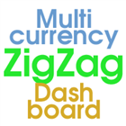 ZigZag Dashboard for MT4